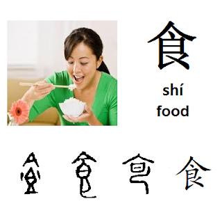 食 etymology