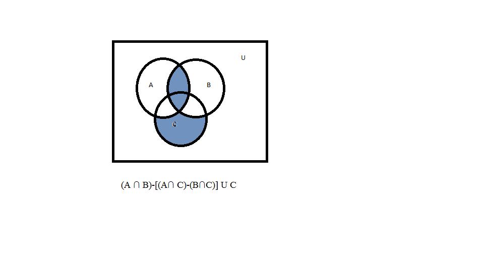 Ejemplos de conjuntos usando diagramas de venn 12mo el olam 12mo el olam ccuart Choice Image