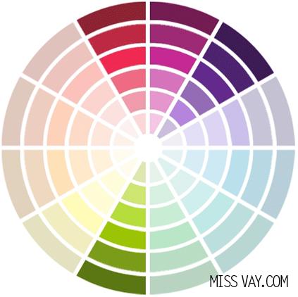 Se maquiller selon la couleur des yeux et le cercle chromatique