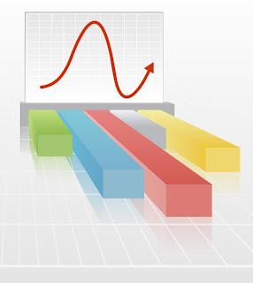 Performance management bell curve