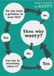 Why Worry Flow Chart and how to be happy