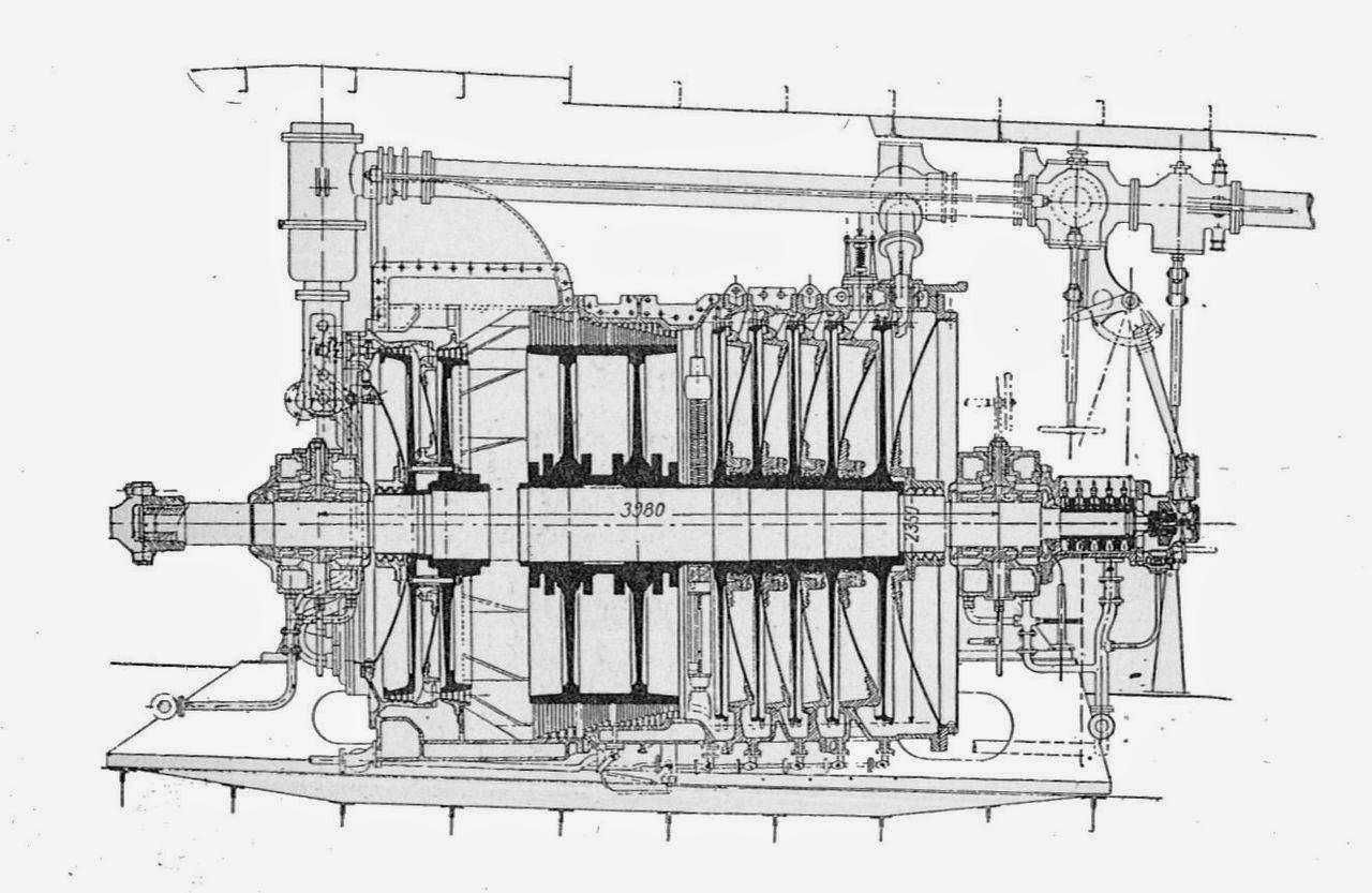Spud s steam turbine designs
