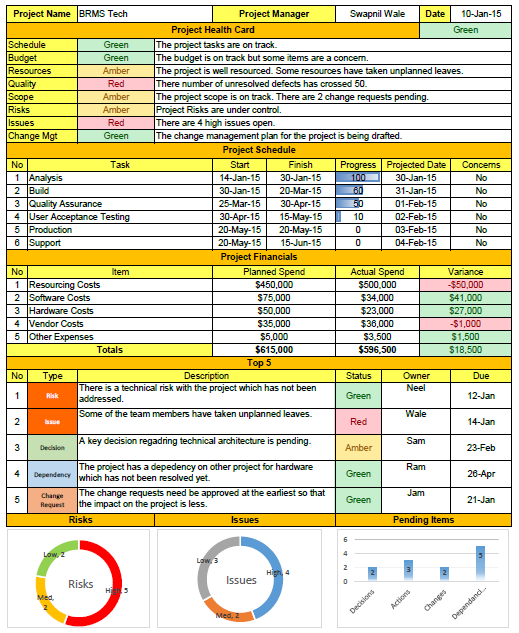 Weekly Status Report Format Excel Free Download Free Project – Simple Status Report Template
