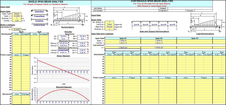Análisis y cálculo de vigas simples y continuas