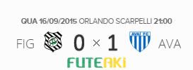 O placar de Figueirense 0x1 Avaí pela 26ª rodada do Brasileirão 2015