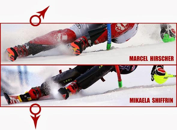 Lyžovanie slalom