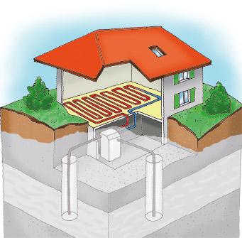 Sistemas de calefaccion para casas perfect aunque hay muchos otros tipos de calefaccin para una - Sistemas de calefaccion para casas ...