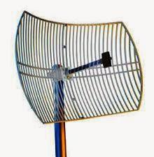 Antena directional