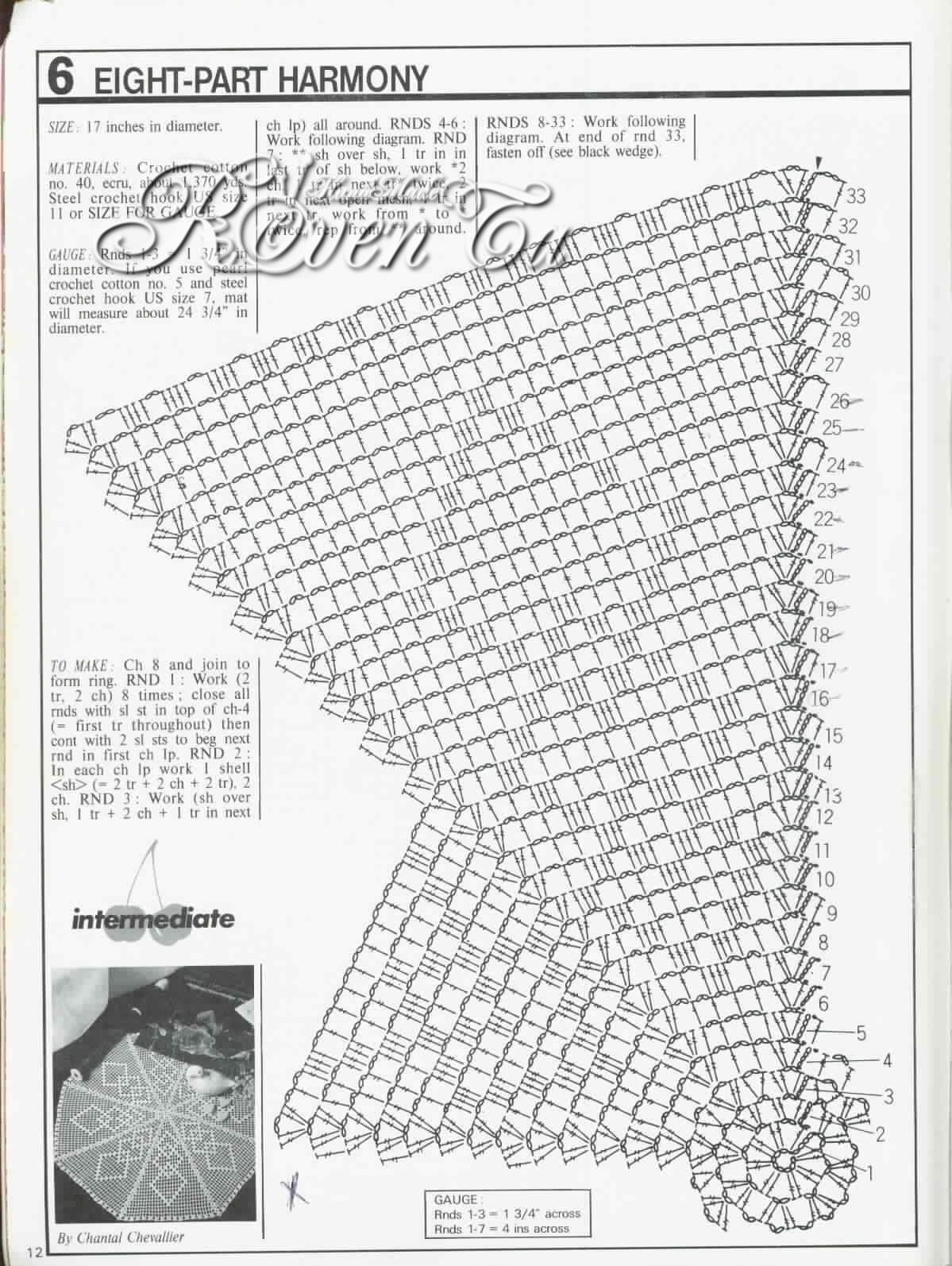 Зонт крючок вязание схема 829