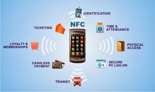 the use of the near field communication nfc payment technology Near field communication (nfc) is a short-range wireless communication technology that can be used to pay for retail transactions and other digital exchanges (this story accompanies a broader .
