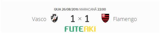 O placar de Vasco 1x1 Flamengo pelas oitavas de final da Copa do Brasil 2015.