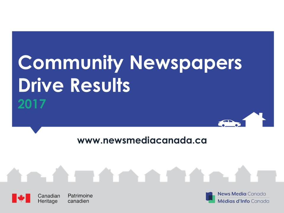 New Research: Community Newspapers Drive Results 2017