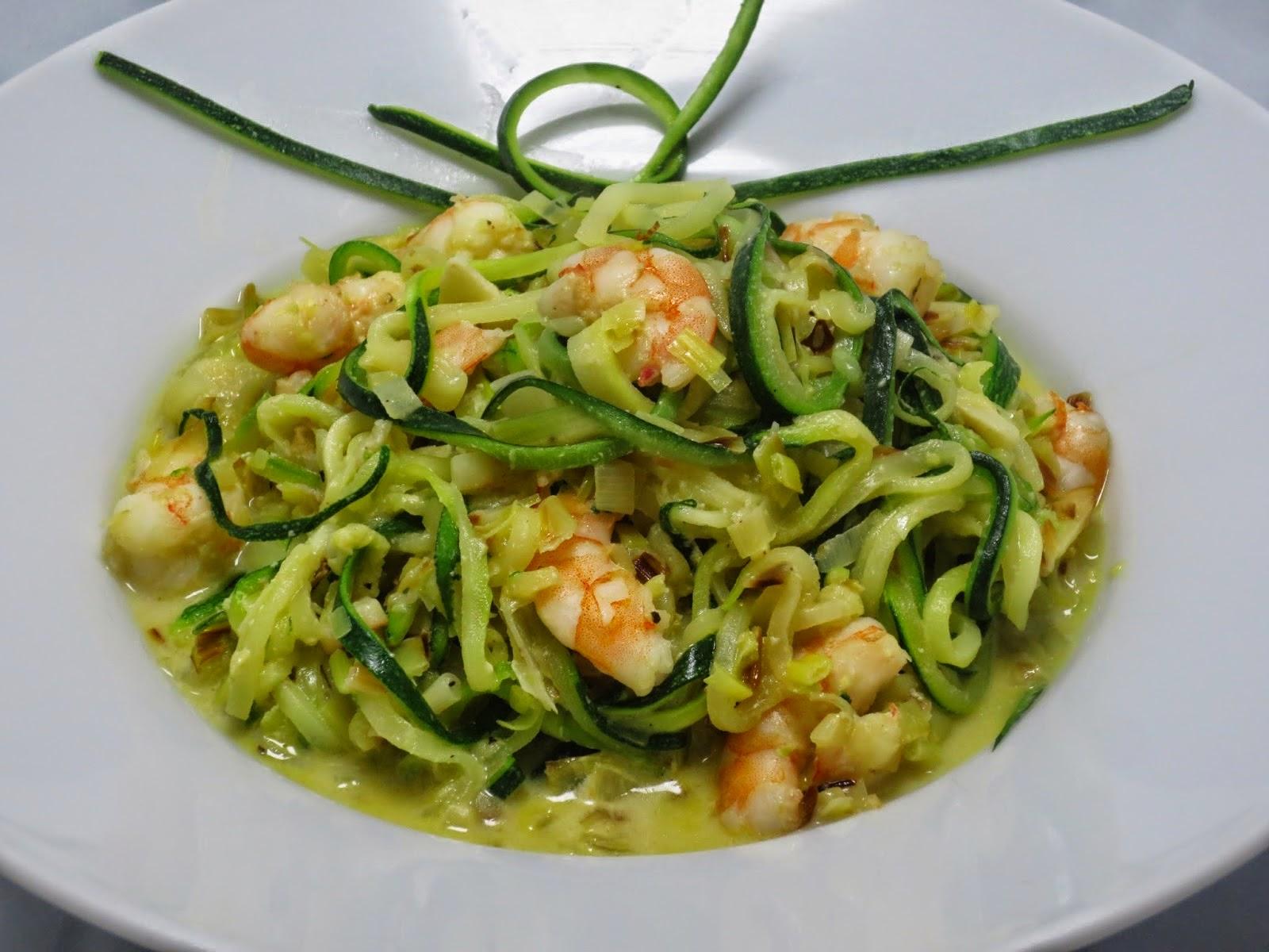 Blog con recetas sencillas r pidas y econ micas de cocina - Espaguetis con gambas y champinones ...