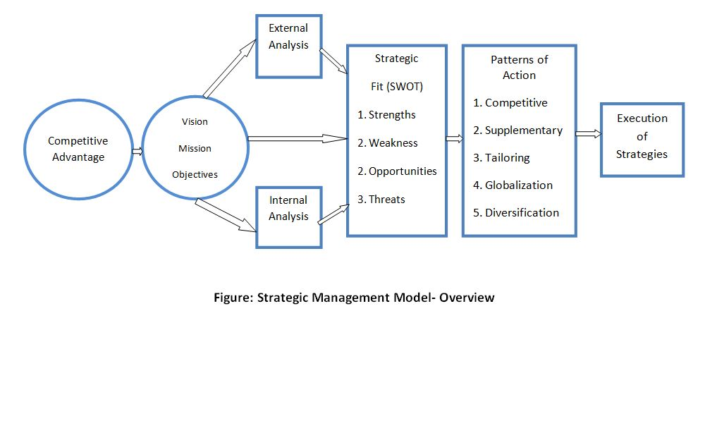 mini case study strategic management Frank t rothaermel georgia institute of technology questions or comments get in touch name.