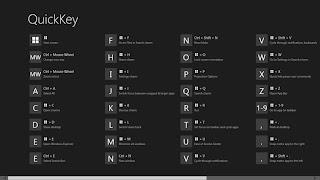 Microsoft Windows 8 Quick Shortcut Keys