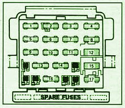 pontiac fuse box diagram fusebox diagram pontiac fiero 84 88 Fiero Engine