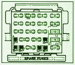Fusebox diagram Pontiac Fiero 84-88