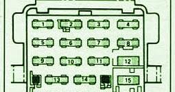 fiero wiring diagram fuse block wiring diagram fiero fuse box diagram wiring diagrams click84 fiero fuse box wiring diagram data ford fuse box