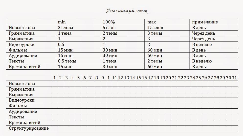 Фразы учителю английского языка — Englishhobby.ru