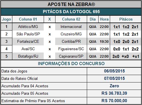 LOTOGOL 695 - PITÁCOS DA ZEBRA