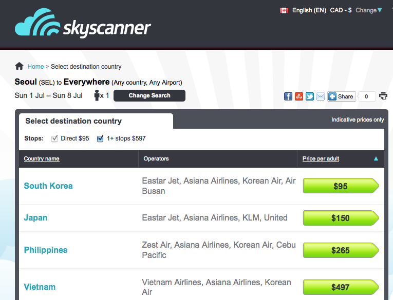 The expatkerri blog how i book cheap flights for Site for cheapest flights