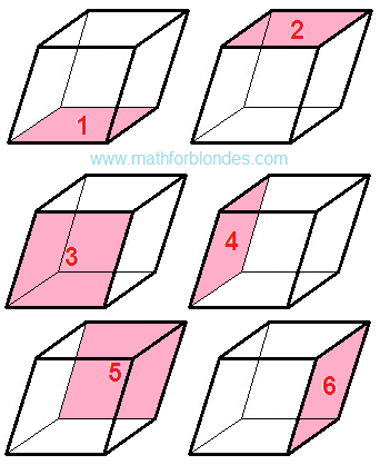 The six faces of a parallelepiped. What is a parallelepiped. Mathematics for blondes.
