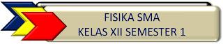http://okkyharis.blogspot.com/2012/12/fisika-sma-kelas-xii-semester-1.html