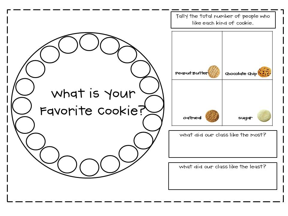 Mrs. Frederick's Kindergarten: What's Your Favorite Cookie? Math ...