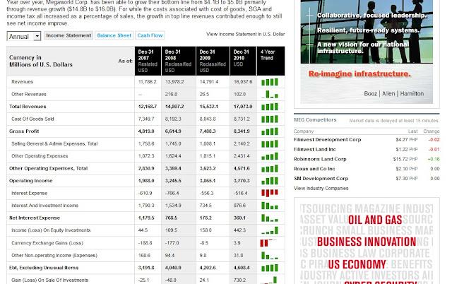 Businessweek 4 year financial trend