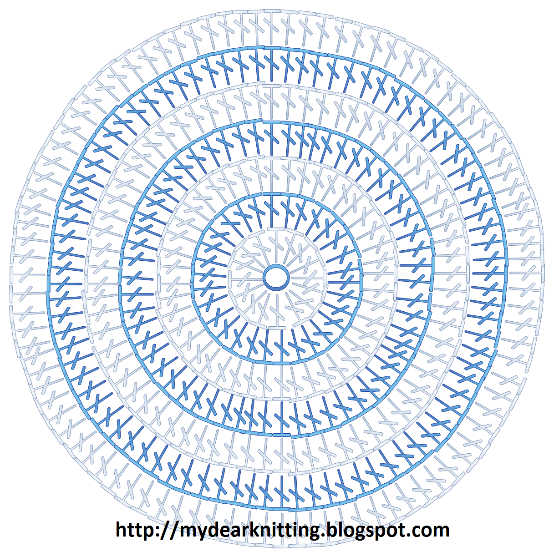 Далее без существенных изменений в числе столбиков в каждом ряду выполняются крючком еще десять рядов, столбиками приведенными на схеме