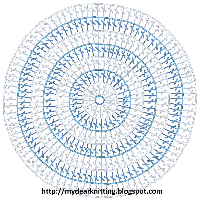 Схема вязания круга крючком столбиками без накида