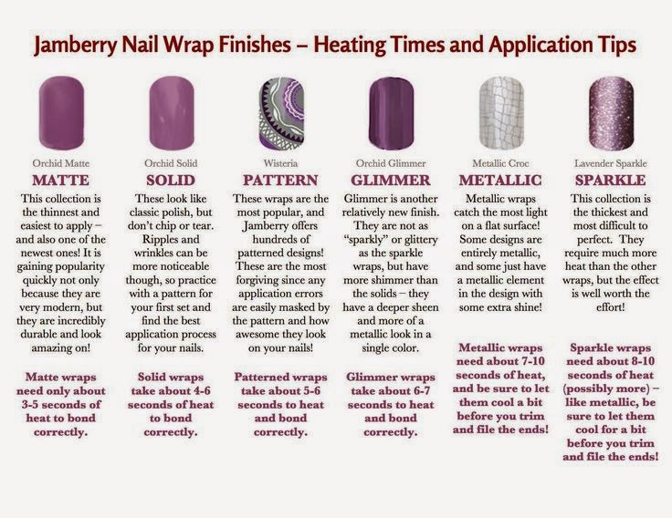Adore My Jamberry Nails: Jamberry Nail Wraps Quick application guide!