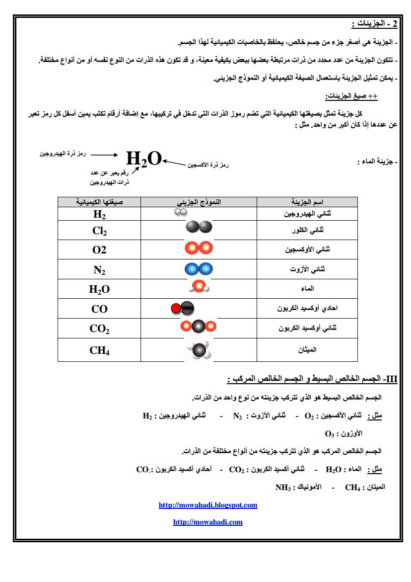 درس الذرات و الجزيئات-2