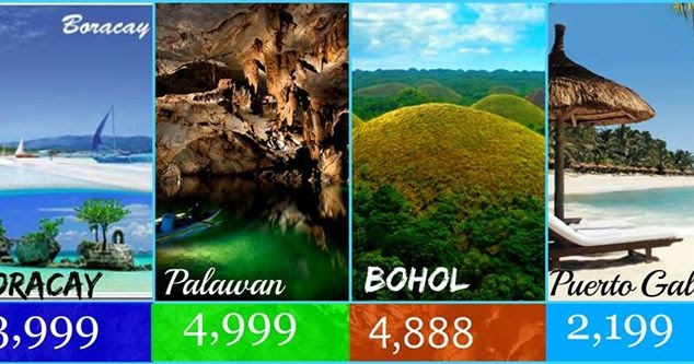 Cebu Bohol Tour Package With Airfare
