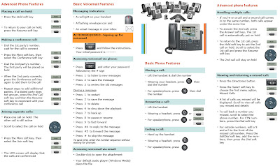 illustrates the IP Phone Manual Guide.