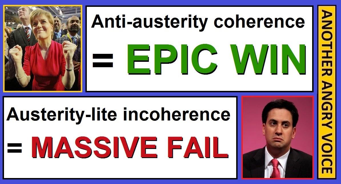 Anti-austerity = epic win / Austerity-lite = massive fail