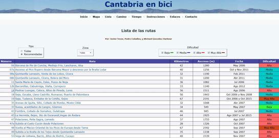 La bitácora del Mtb en Cantabria