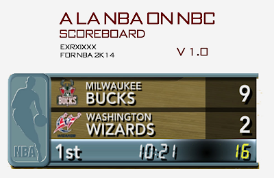 NBA 2K14 Fictional Scoreboard Mod