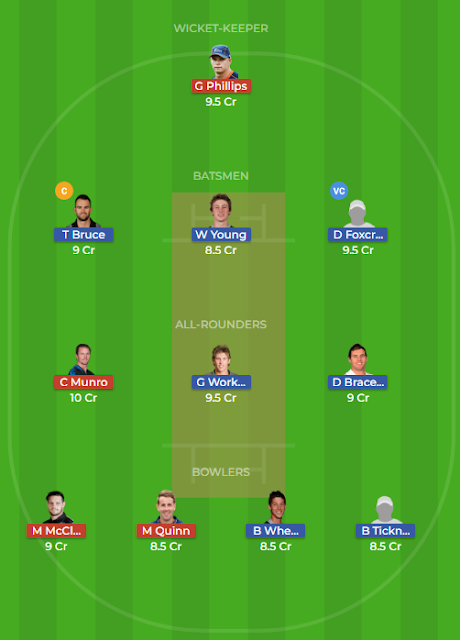 cd vs auk dream11 team,cd vs auk,cd vs auk dream11,cd vs auk playing 11,auk vs cd dream11 team,cd vs auk dream11 prediction,cd vs auk dream 11,cd vs auk dream 11 team prediction,auk vs cd,cd vs auk dream,auk vs cd dream11,dream11,cd vs auk dream team,cd vs auk dream11 today,cd vs auk dream11 today match,cd vs auk match prediction,cd vs auk super smash league dream11