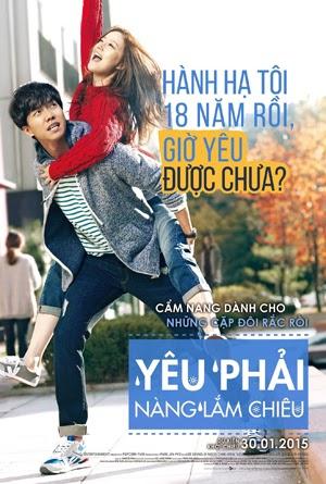 Love Forecast 2015 poster