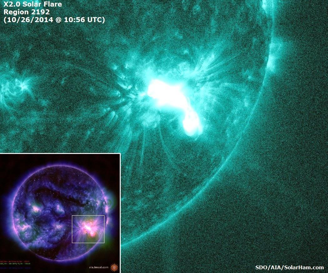 llamarada solar de clase X2.0, 26 de Octubre 2014