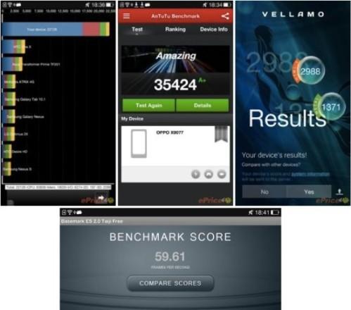 Test Prestazionali nella versione di Oppo Find 7 con display Full HD