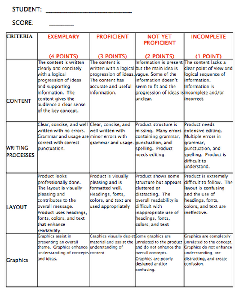 rubrics for creative writing grade 5 Informative rubric (grades 3 | 4 | 5) writing: narrative rubric (grades 3 | 4 | 5) writing: creative dance rubric (elementary) tools for writing rubrics.