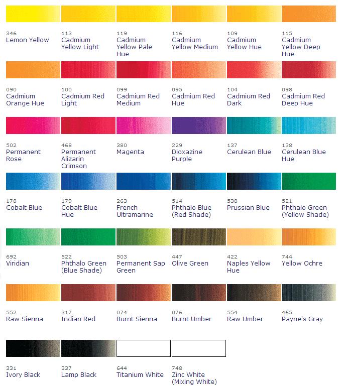 Resim Sanatı Renk Palet Rehberi Winsor Newton Renk Bilimi