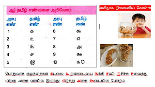Tnpsc science study material in tamil