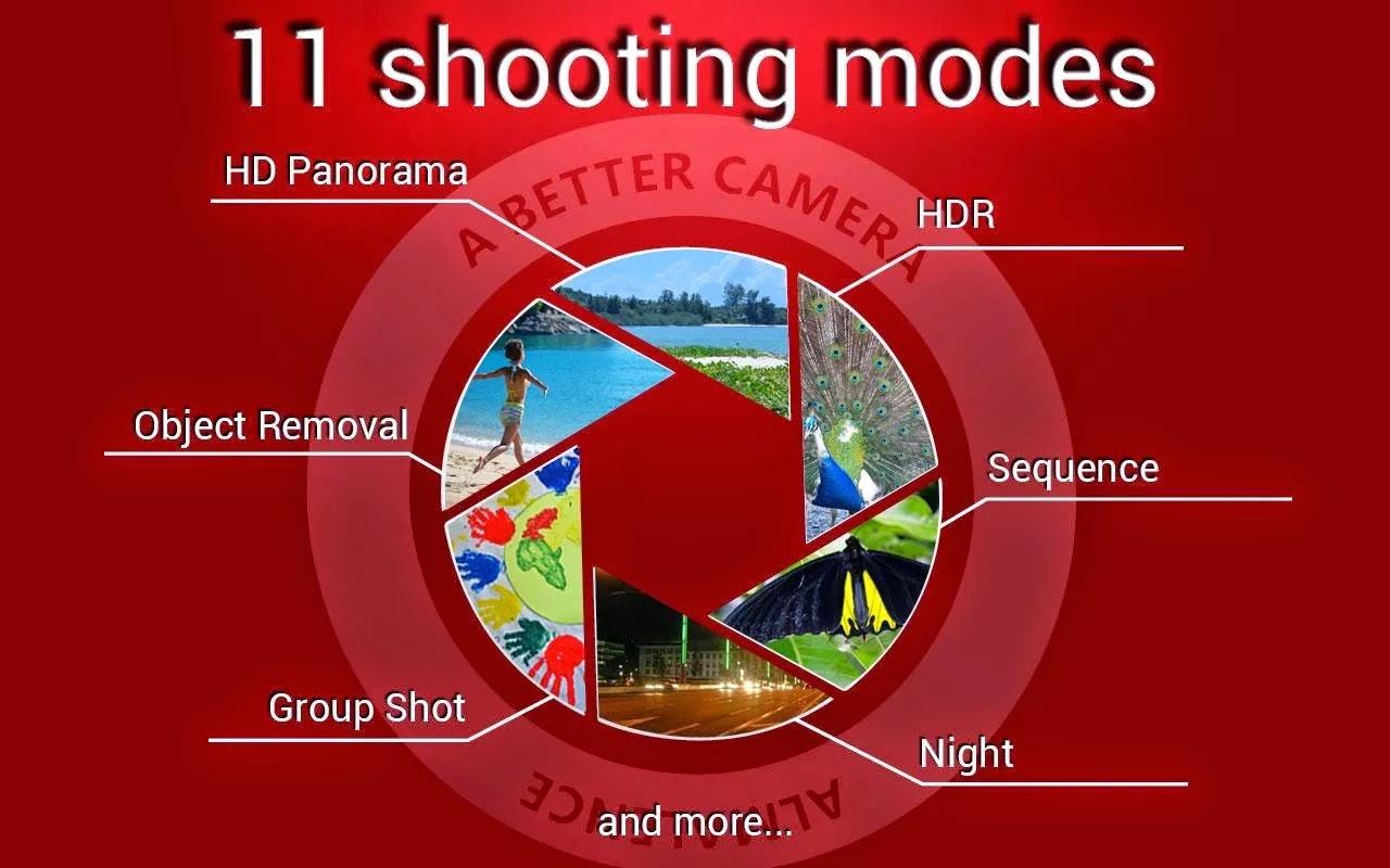 A Better Camera Unlocked v3.25