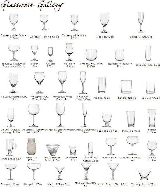 types of bar glasses and their uses les baux de provence. Black Bedroom Furniture Sets. Home Design Ideas