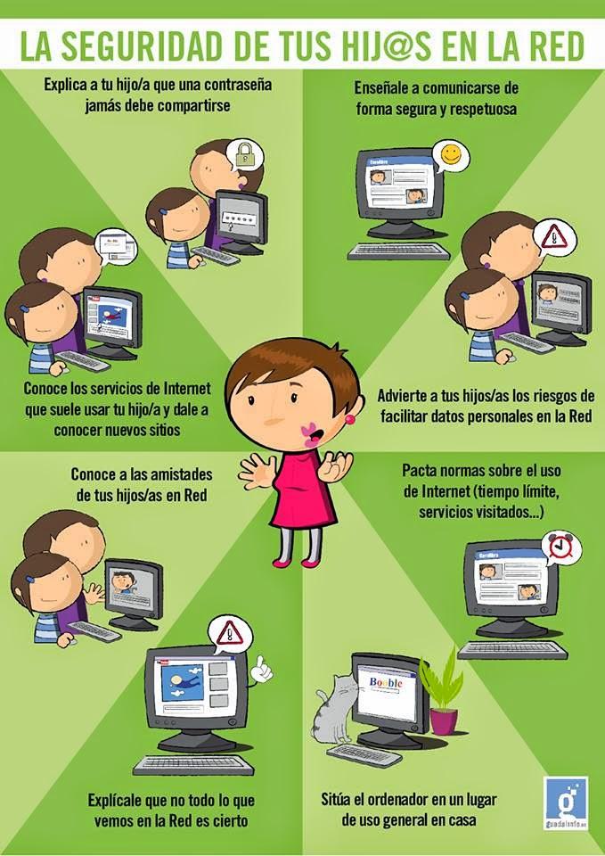 http://www.juntadeandalucia.es/averroes/mochiladigital/buen_uso_internet/uso_internet_seguro_familias.pdf