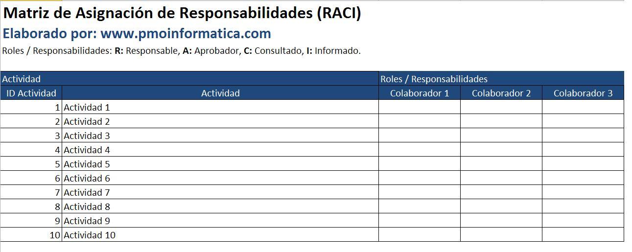 Plantilla de la matriz RACI de asignación de responsabilidades ...