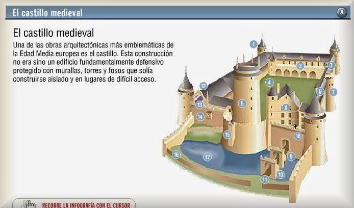 http://www.icarito.cl/herramientas/despliegue/multimedias/2010/03/377-17-6-el-castillo-medieval.shtml
